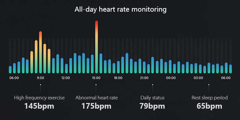 دستبند سلامتی شیائومی Xiaomi Mi Band 5 Smart Band